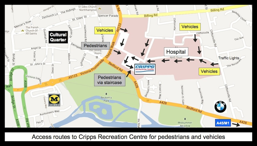 cripps-recreation-centre-access-routes